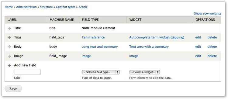 Figure 1- Screen shot showing Article content type fields